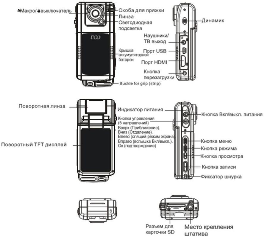f900lhd инструкция скачать